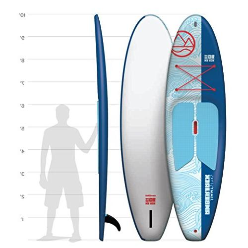 "Jimmy Styks Soft Top Board Blue 10' Long 32.5"" Wide 5.2"" 